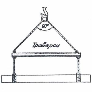 Схема строповки длиномерных труб и круглых болван