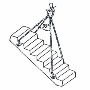 Схема строповки лестничного марша