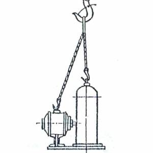 Аренда автокрана: схема строповки оборудования